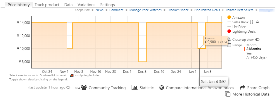 Screenshot of Keepa price history feature