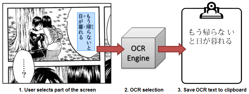 Screenshot of using a OCR for Windows 10 tool on Japanese manga
