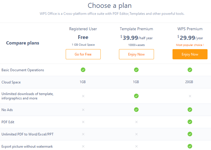 A screenshot of the various plans WPS Office offers