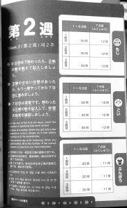shin nihongo 500 mon score page