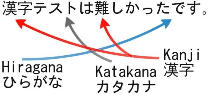 j writing system